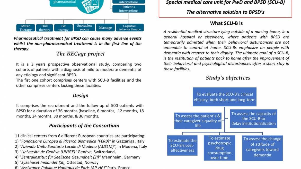 Rationale, design, and methodology of a prospective cohort study for coping with Behavioral and Psychological Symptoms of Dementia